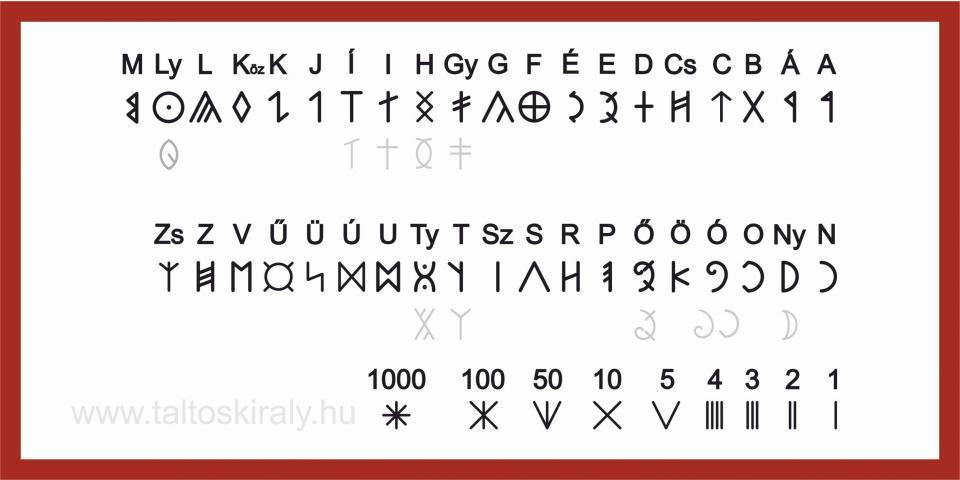 rovás abc szimbólumok olvasásához