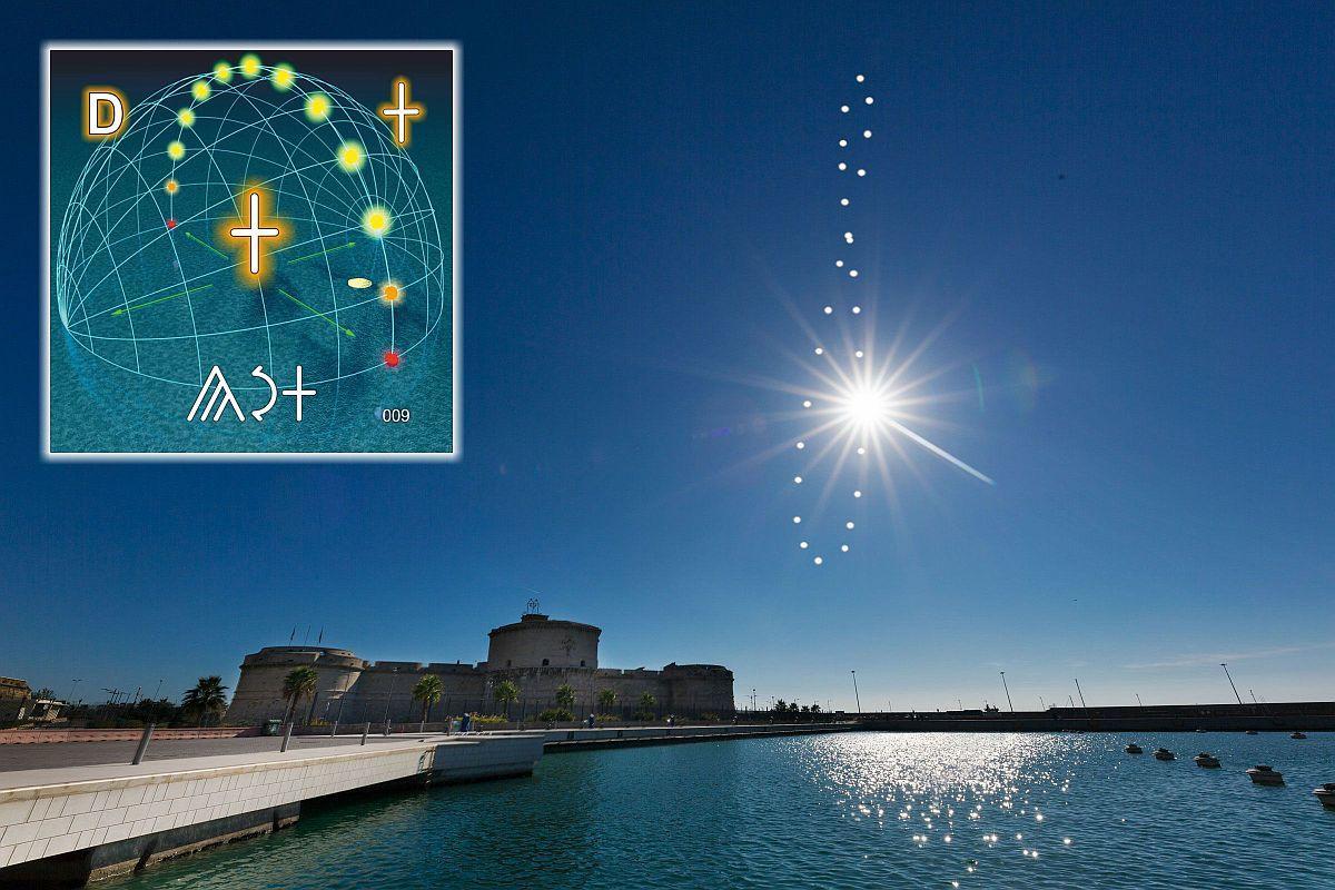 A nap éves útja 8-ast formál az égen (Analemma). A déli nap lefényképezése rögzített kamerával majd a képek egymásra másolása.
