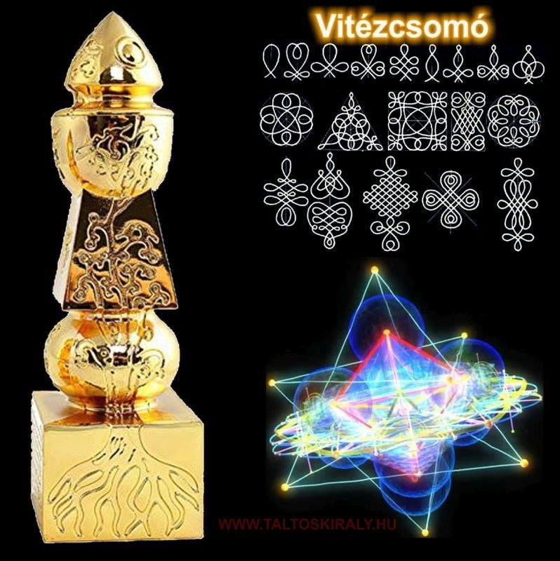 szimbólumok összefüggései