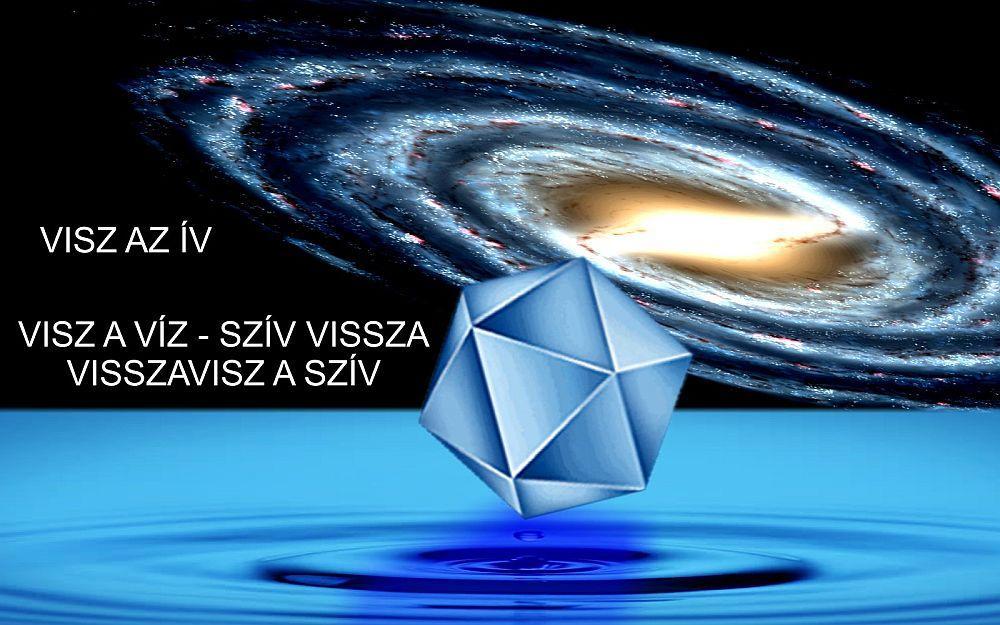 A magyar nyelvi gyökrendszer képi megjelenítése a víz elemen keresztül